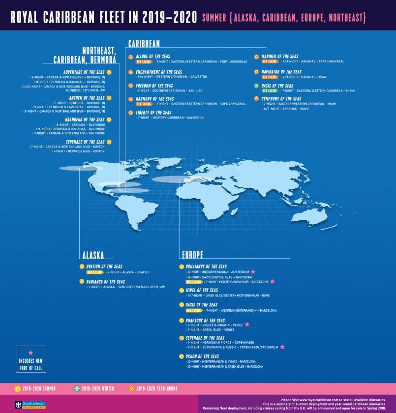 Royal Caribbean 2019-2020 Ship Deployment